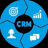 CRM Програмні продукти